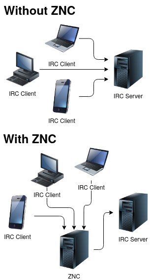 File:Overview network scheme.png